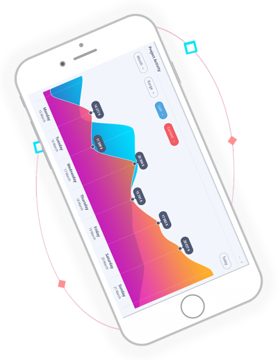 mobile-dashboard-with-graphics2